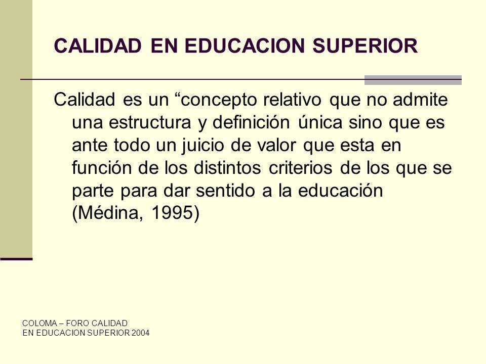 CALIDAD EN EDUCACION SUPERIOR