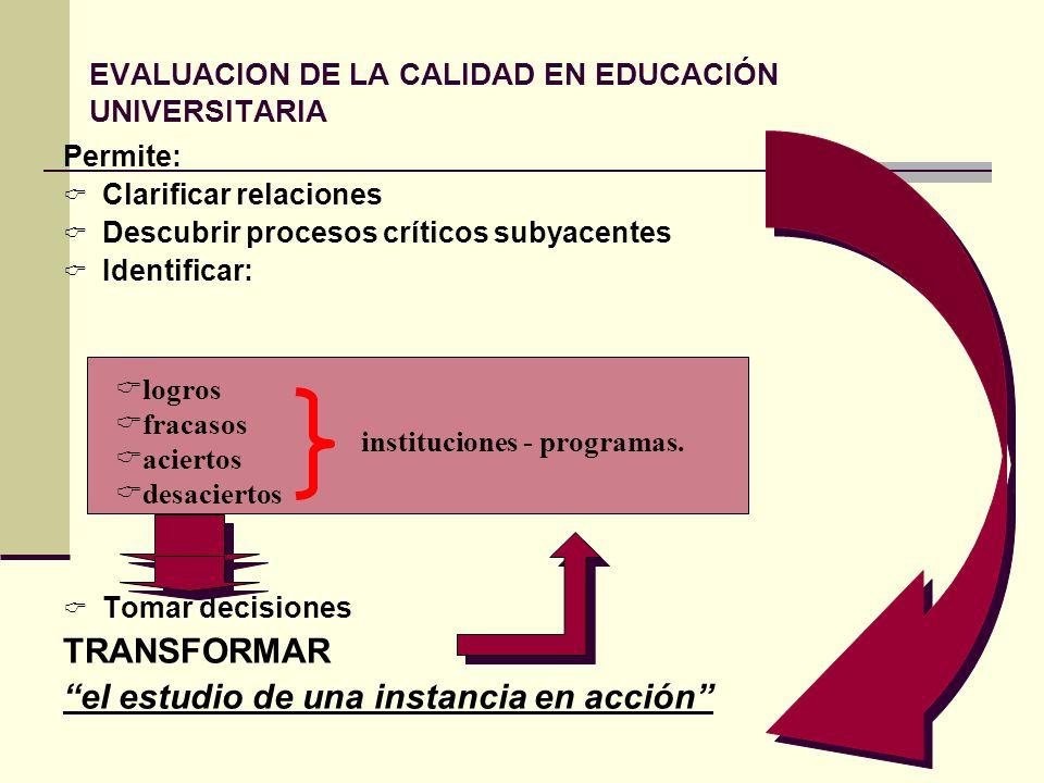 EVALUACION DE LA CALIDAD EN EDUCACIÓN UNIVERSITARIA