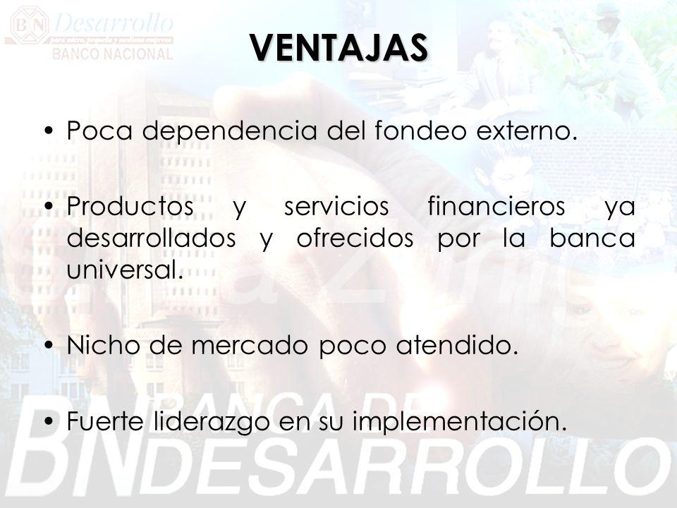 VENTAJAS Poca dependencia del fondeo externo.