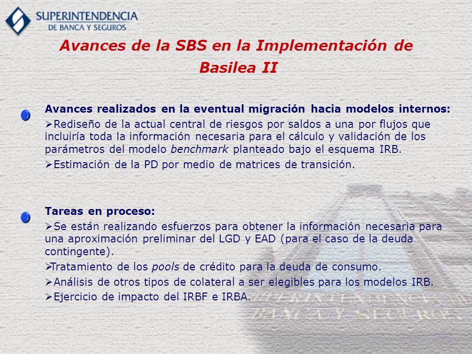 Avances de la SBS en la Implementación de