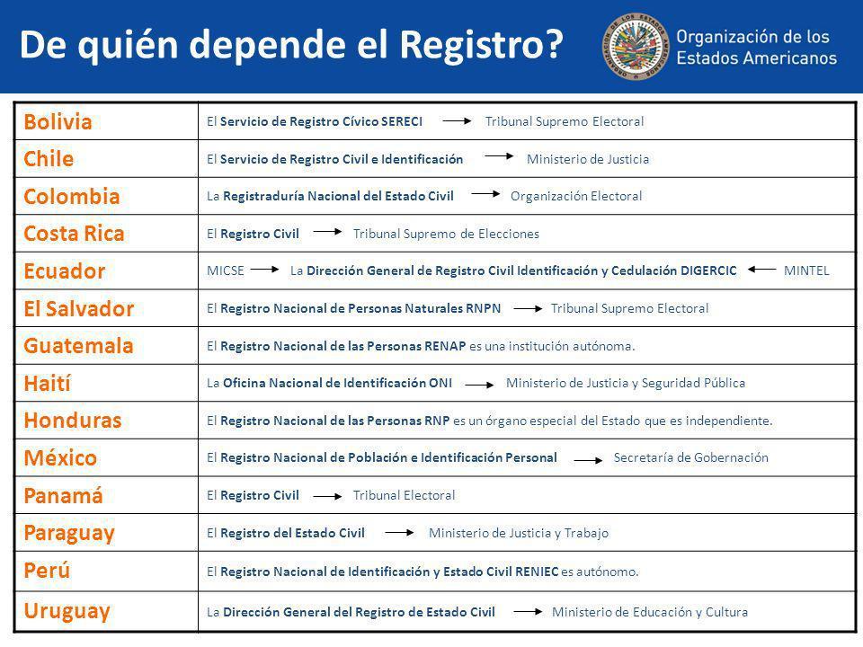 De quién depende el Registro