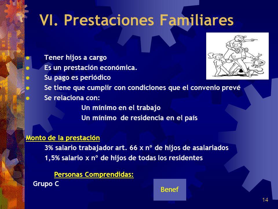 VI. Prestaciones Familiares