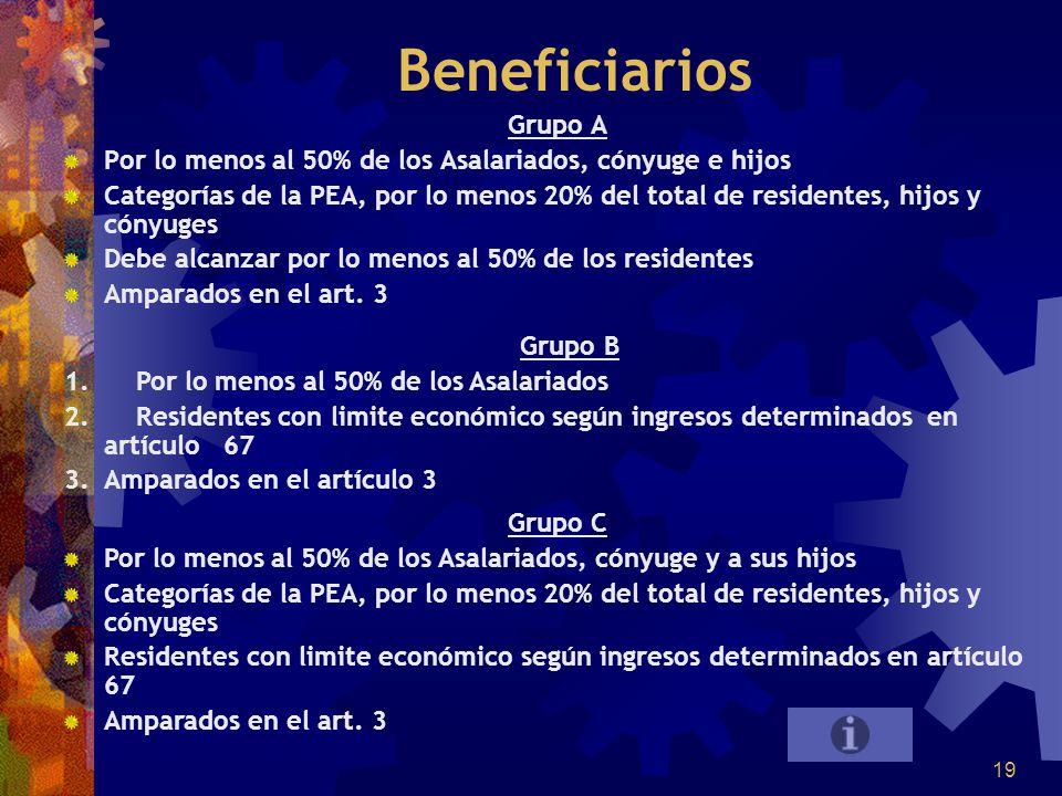 Beneficiarios Grupo A. Por lo menos al 50% de los Asalariados, cónyuge e hijos.