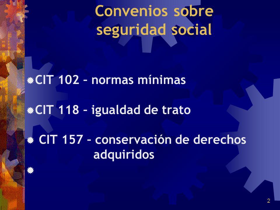 Convenios sobre seguridad social