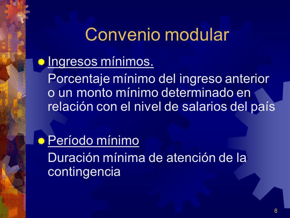 Convenio modular Ingresos mínimos.