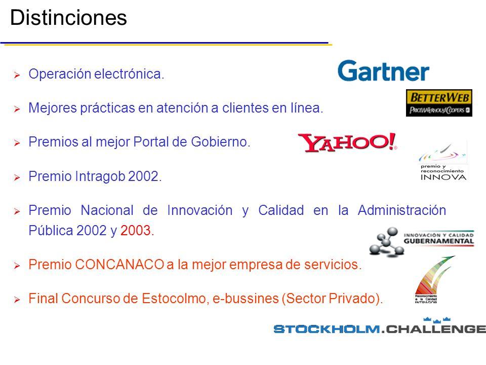 Distinciones Operación electrónica.