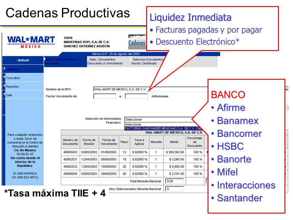 Cadenas Productivas Liquidez Inmediata BANCO Afirme Banamex Bancomer