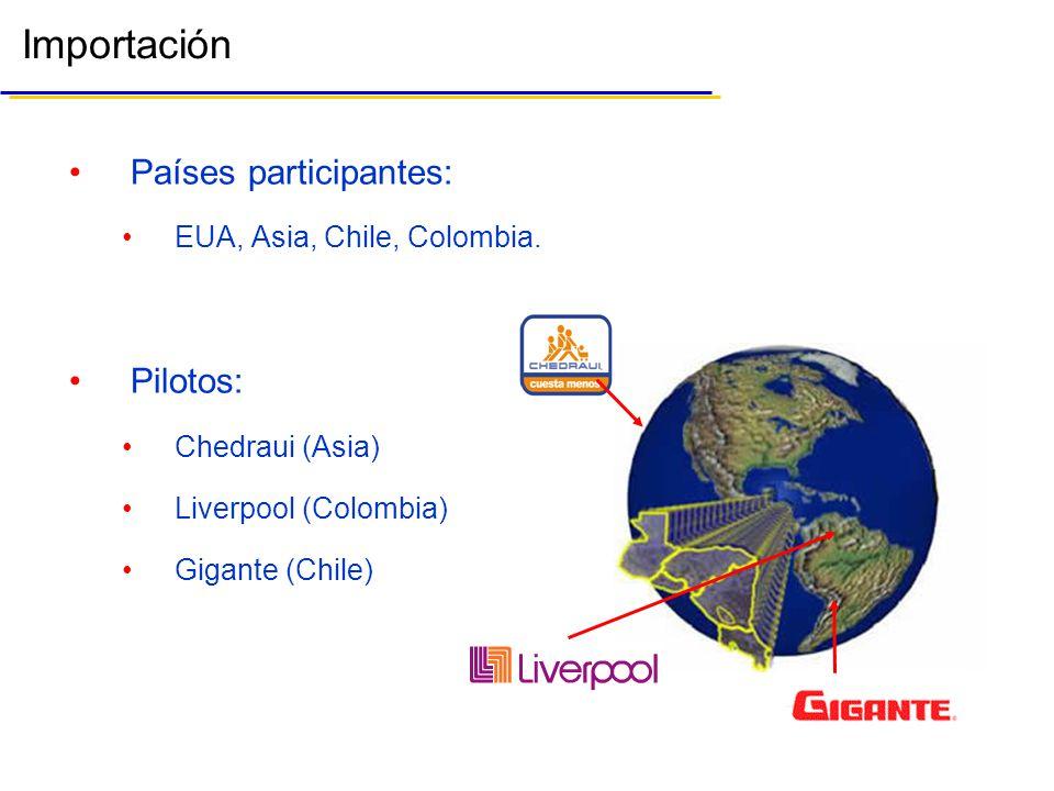 Importación Países participantes: Pilotos: EUA, Asia, Chile, Colombia.
