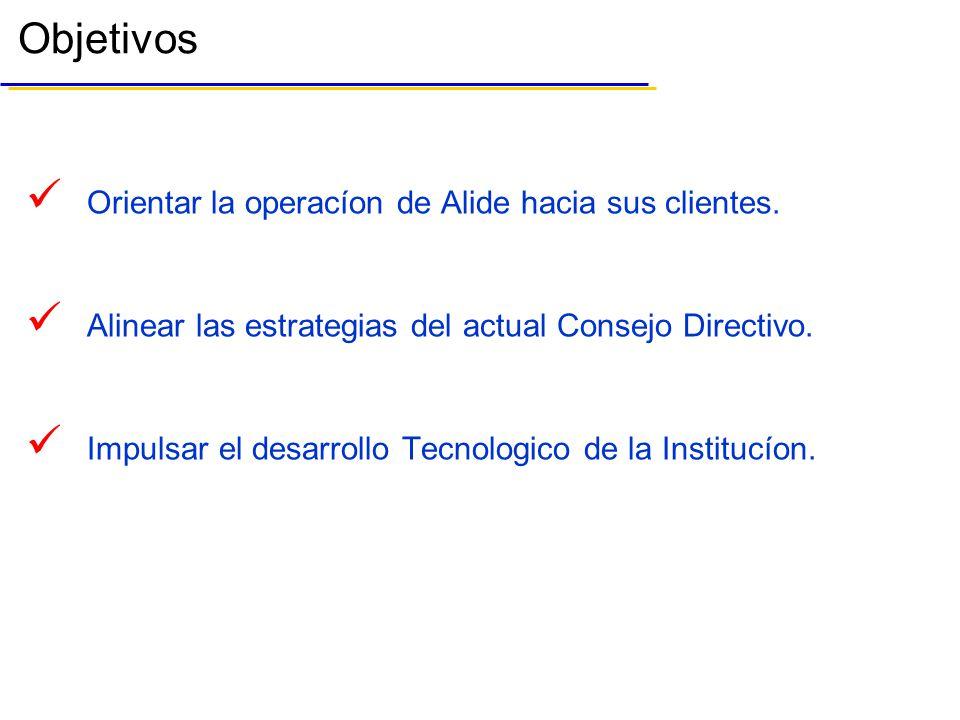 Objetivos Orientar la operacíon de Alide hacia sus clientes.