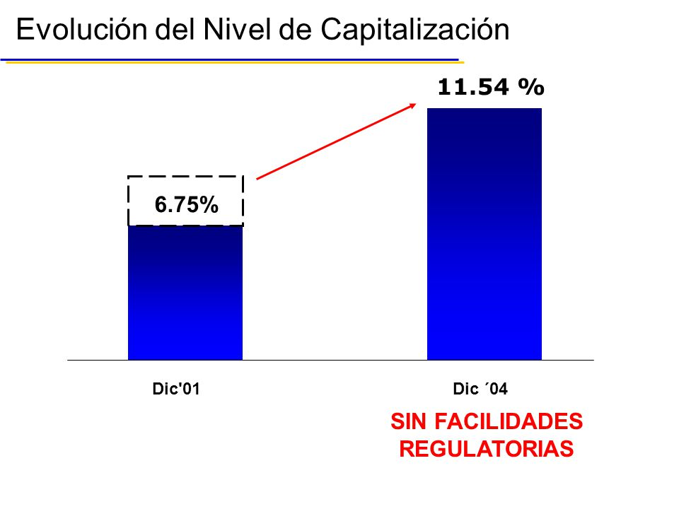 SIN FACILIDADES REGULATORIAS