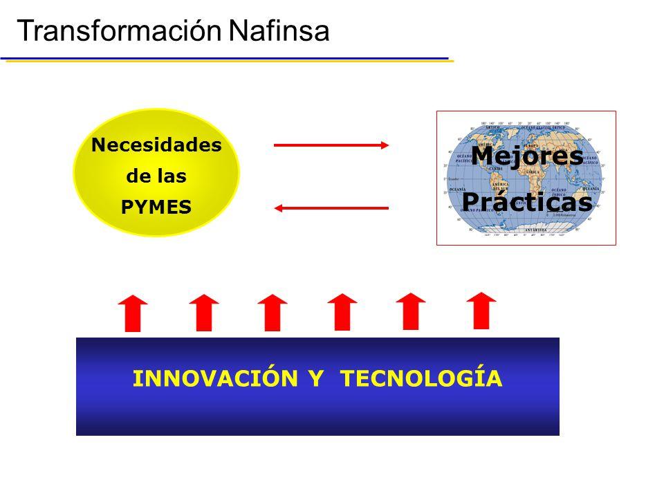 INNOVACIÓN Y TECNOLOGÍA