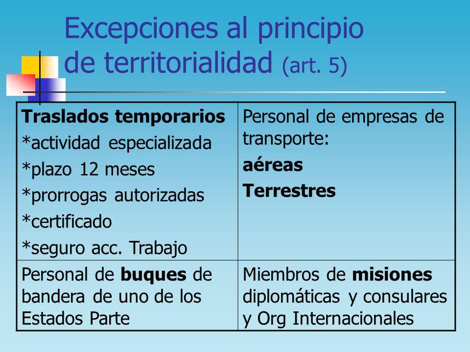 Excepciones al principio de territorialidad (art. 5)