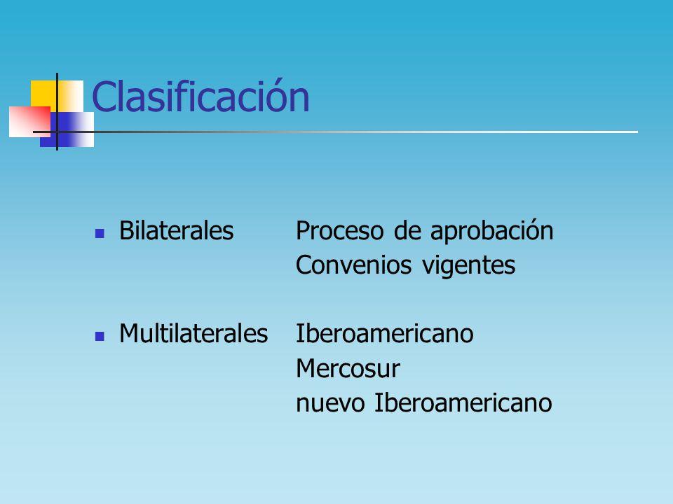 Clasificación Bilaterales Proceso de aprobación Convenios vigentes