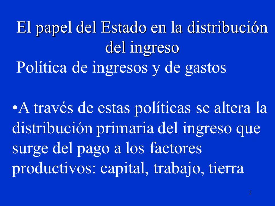 El papel del Estado en la distribución del ingreso
