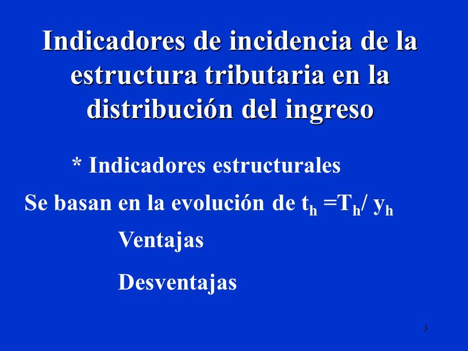 Indicadores de incidencia de la estructura tributaria en la distribución del ingreso