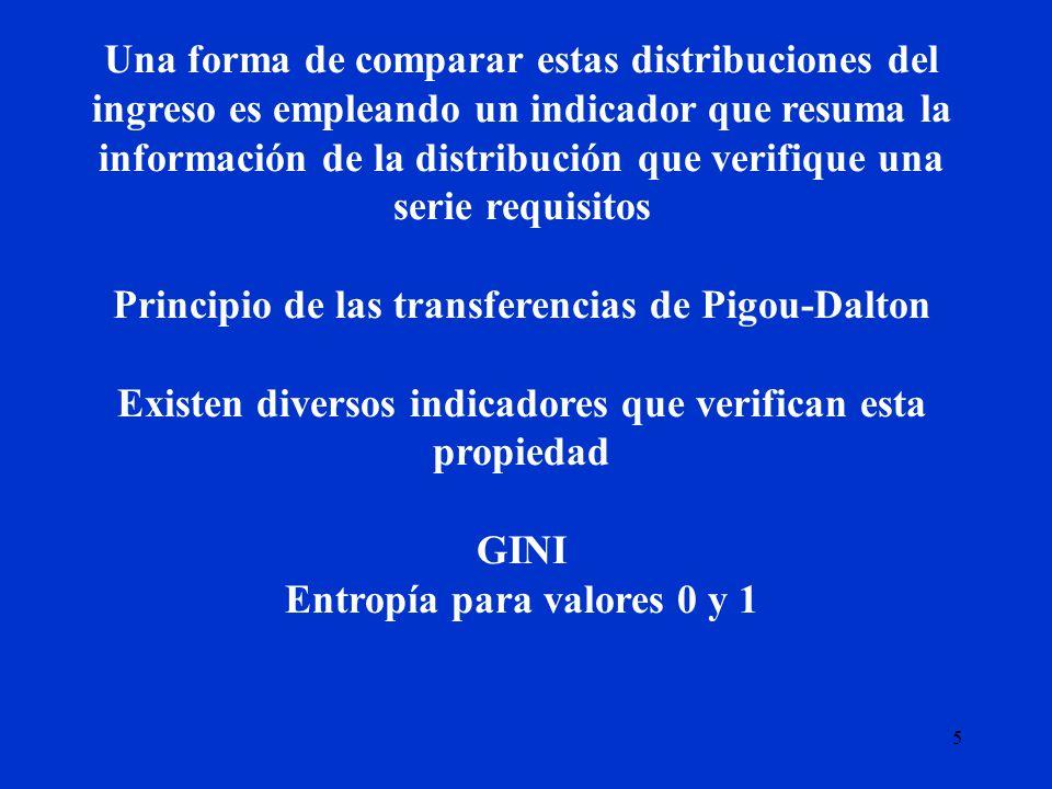 Principio de las transferencias de Pigou-Dalton