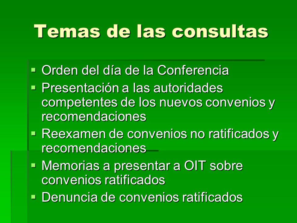Temas de las consultas Orden del día de la Conferencia