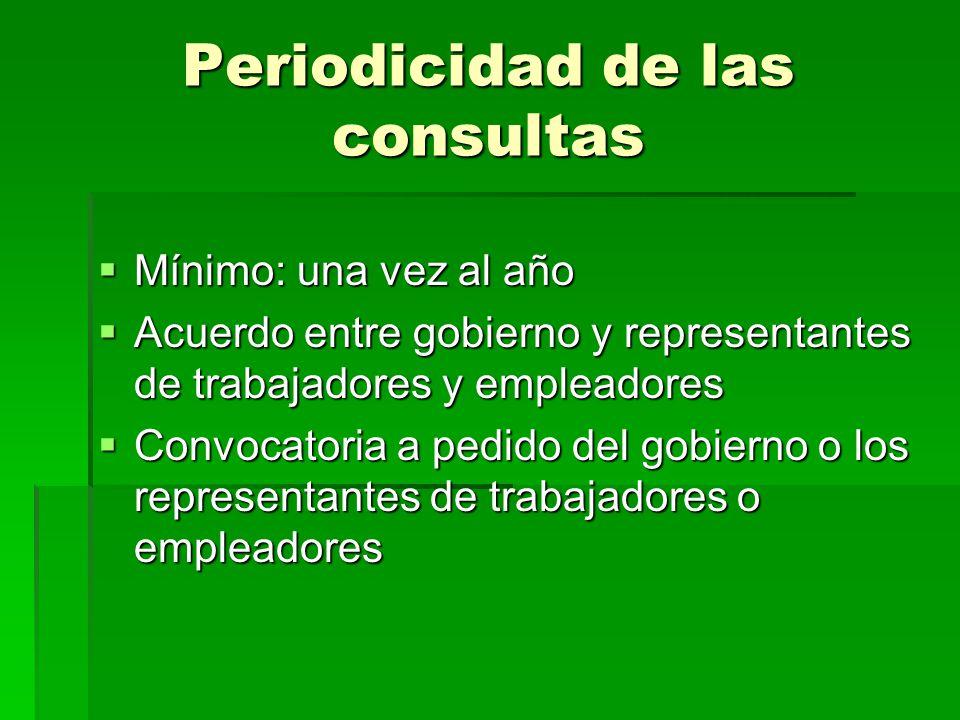 Periodicidad de las consultas