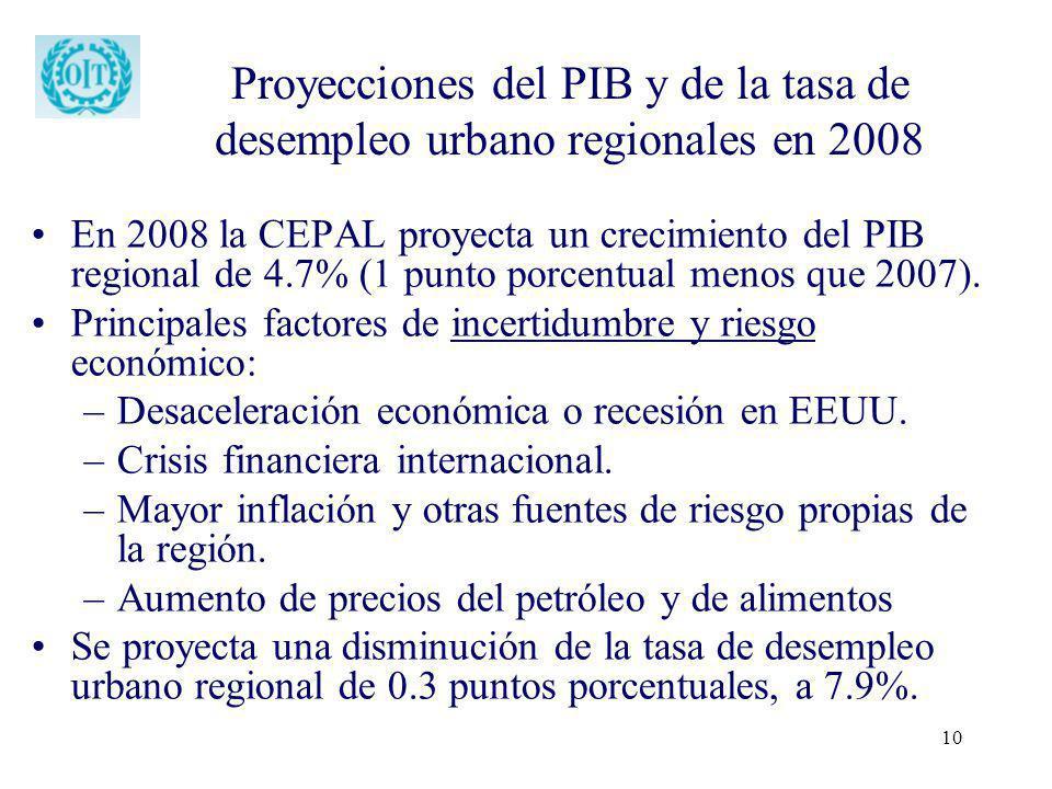 Proyecciones del PIB y de la tasa de desempleo urbano regionales en 2008