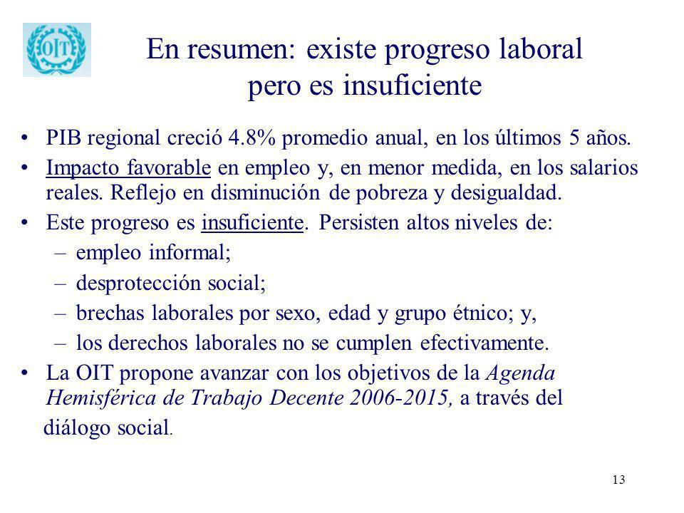 En resumen: existe progreso laboral pero es insuficiente