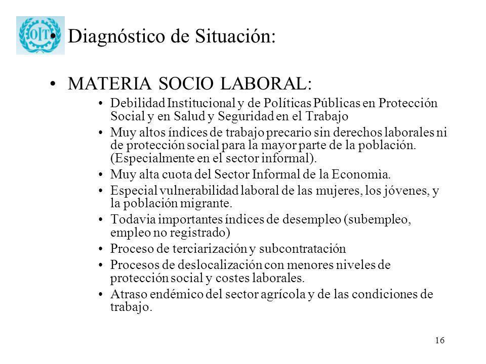 Diagnóstico de Situación: