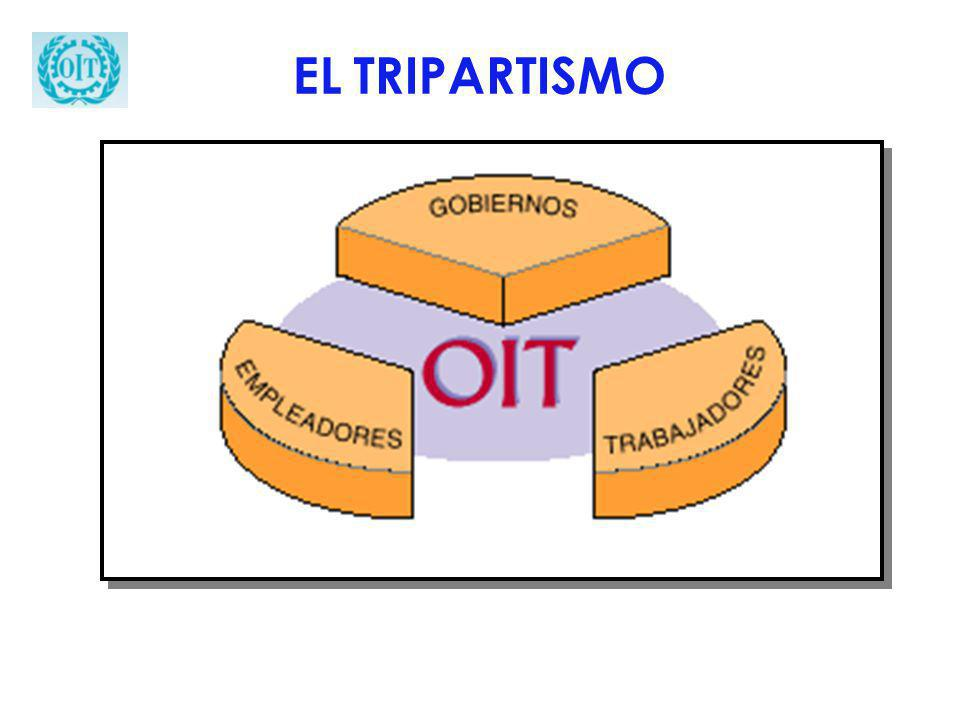 EL TRIPARTISMO