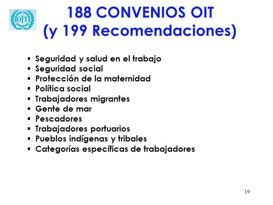 188 CONVENIOS OIT (y 199 Recomendaciones)