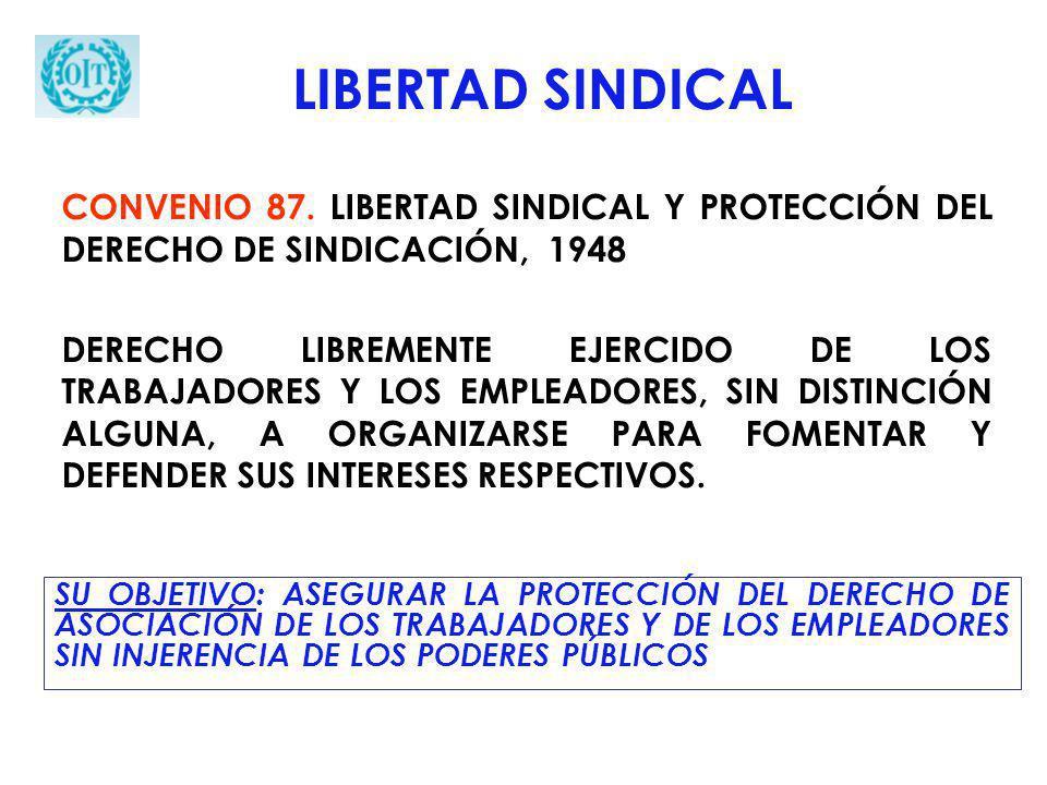 LIBERTAD SINDICAL CONVENIO 87. LIBERTAD SINDICAL Y PROTECCIÓN DEL DERECHO DE SINDICACIÓN, 1948.