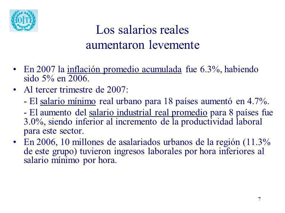Los salarios reales aumentaron levemente