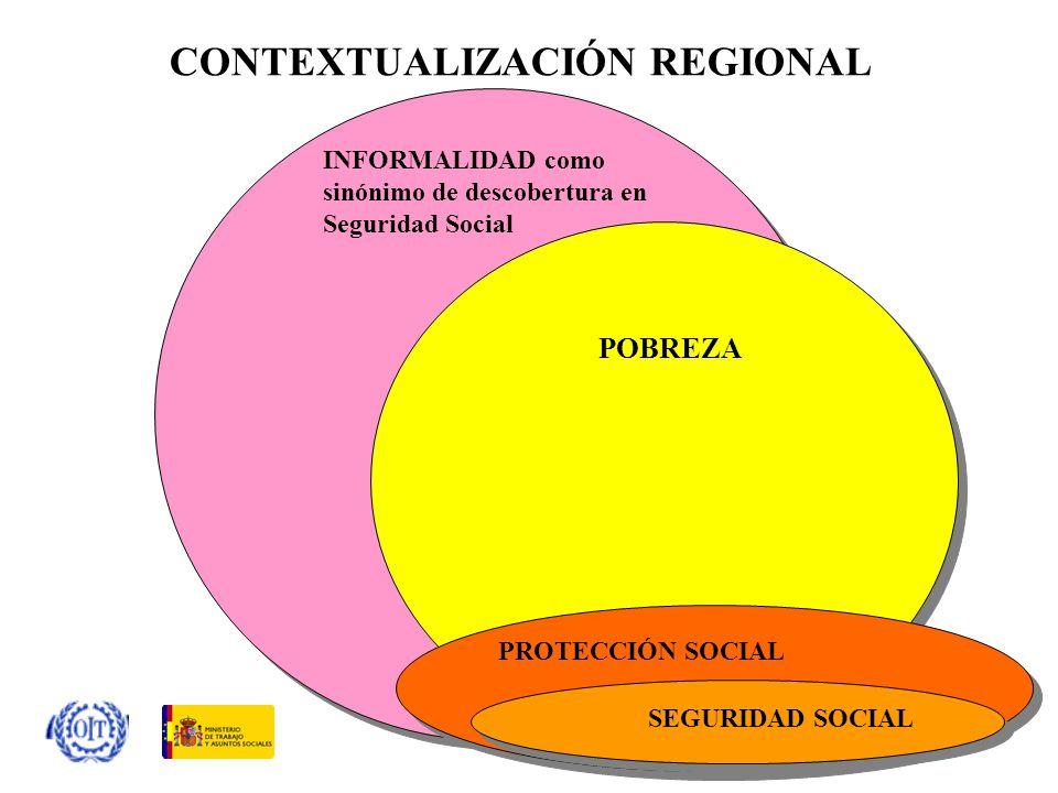 CONTEXTUALIZACIÓN REGIONAL