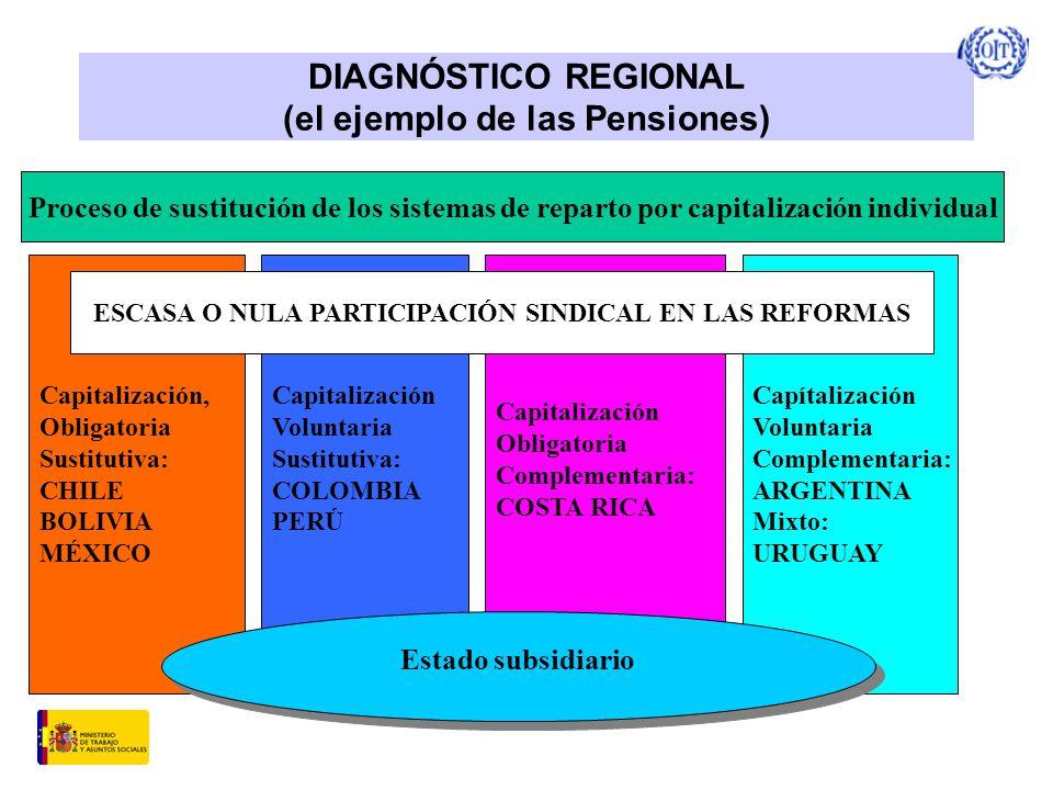 DIAGNÓSTICO REGIONAL (el ejemplo de las Pensiones)