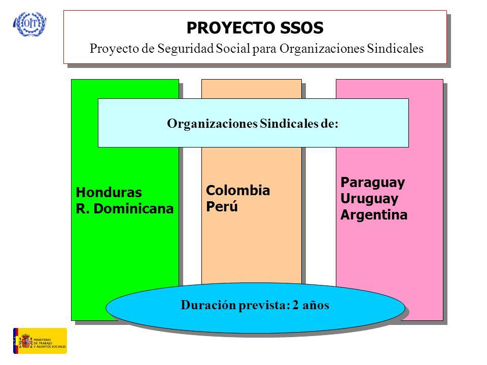 Organizaciones Sindicales de: Duración prevista: 2 años