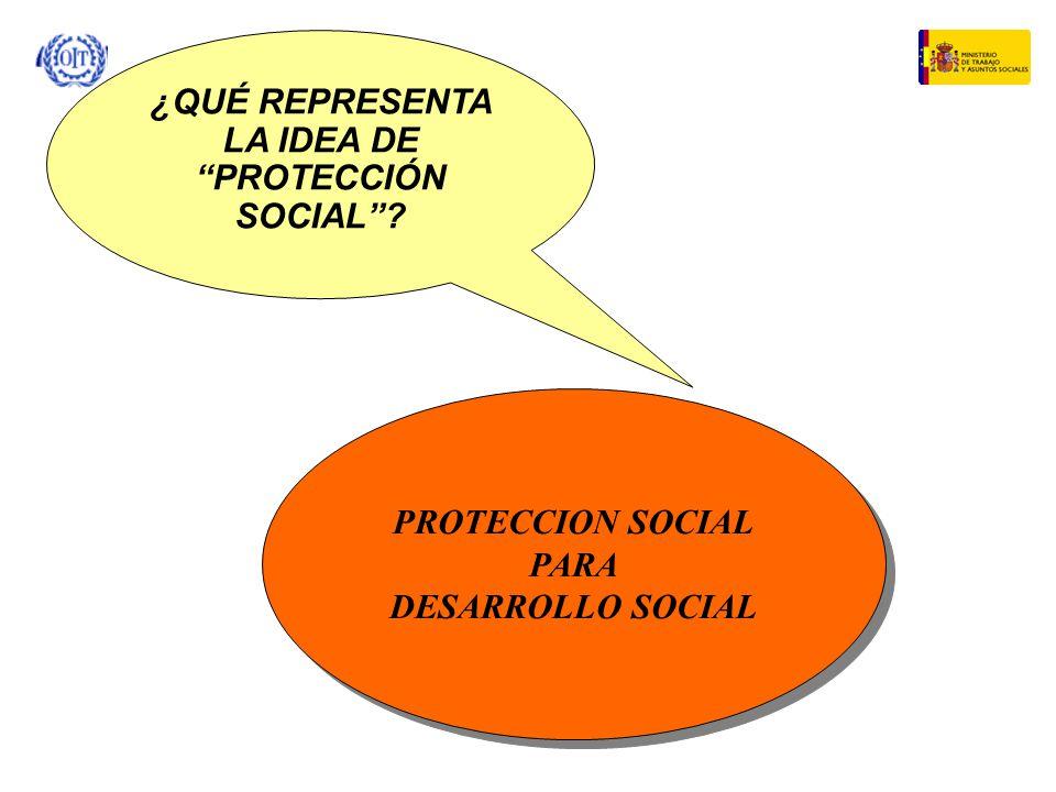 ¿QUÉ REPRESENTA LA IDEA DE PROTECCIÓN SOCIAL