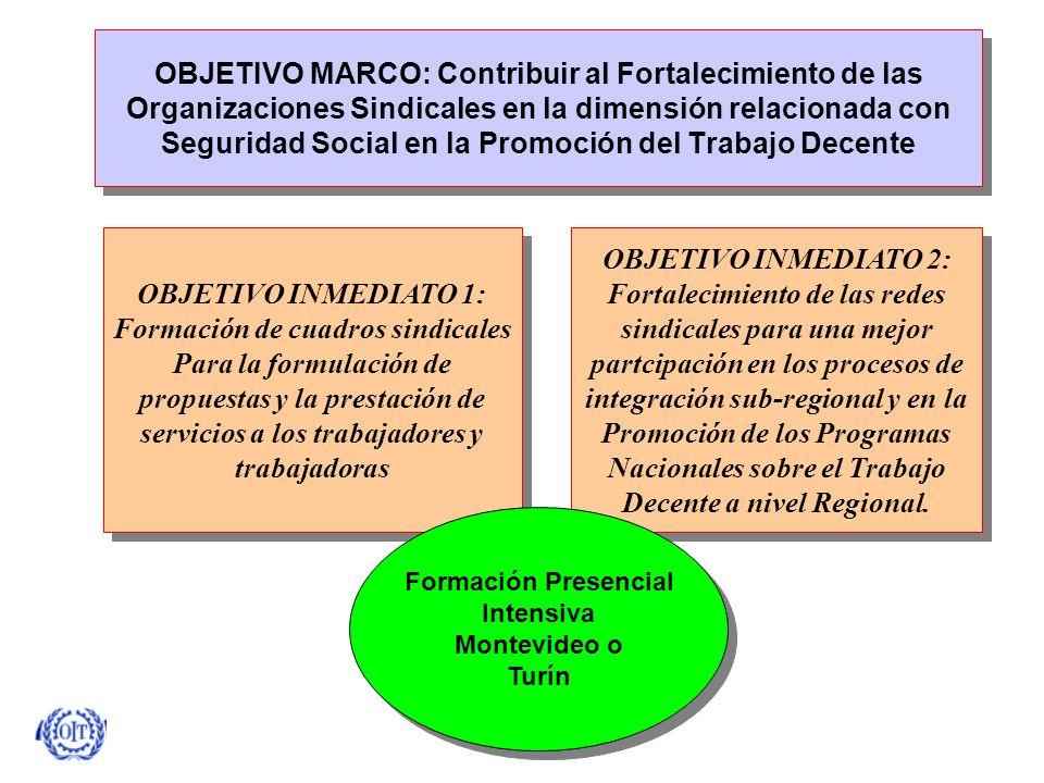 OBJETIVO MARCO: Contribuir al Fortalecimiento de las Organizaciones Sindicales en la dimensión relacionada con Seguridad Social en la Promoción del Trabajo Decente