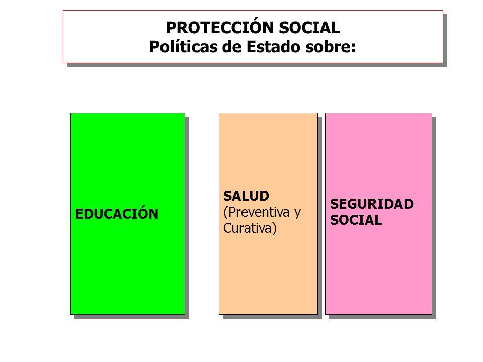 PROTECCIÓN SOCIAL Políticas de Estado sobre: