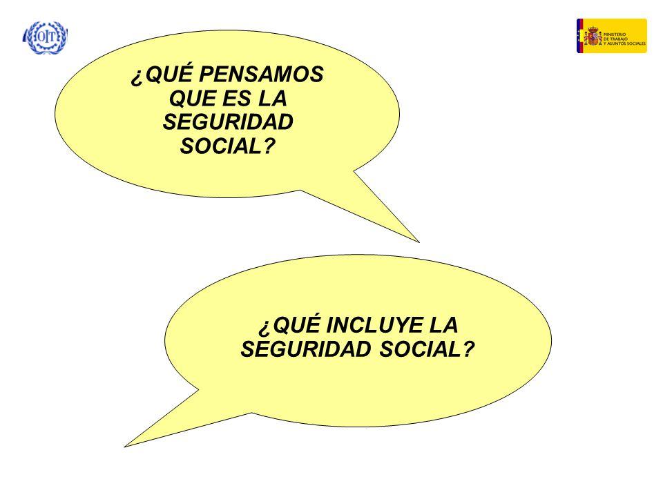 ¿QUÉ PENSAMOS QUE ES LA SEGURIDAD SOCIAL