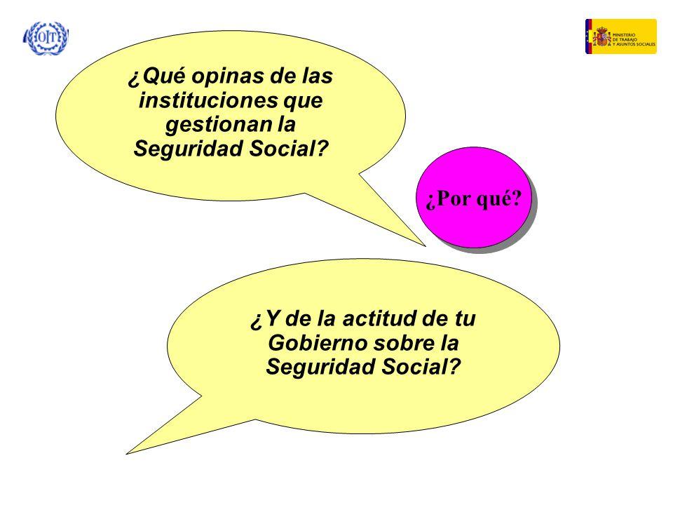 ¿Qué opinas de las instituciones que gestionan la Seguridad Social