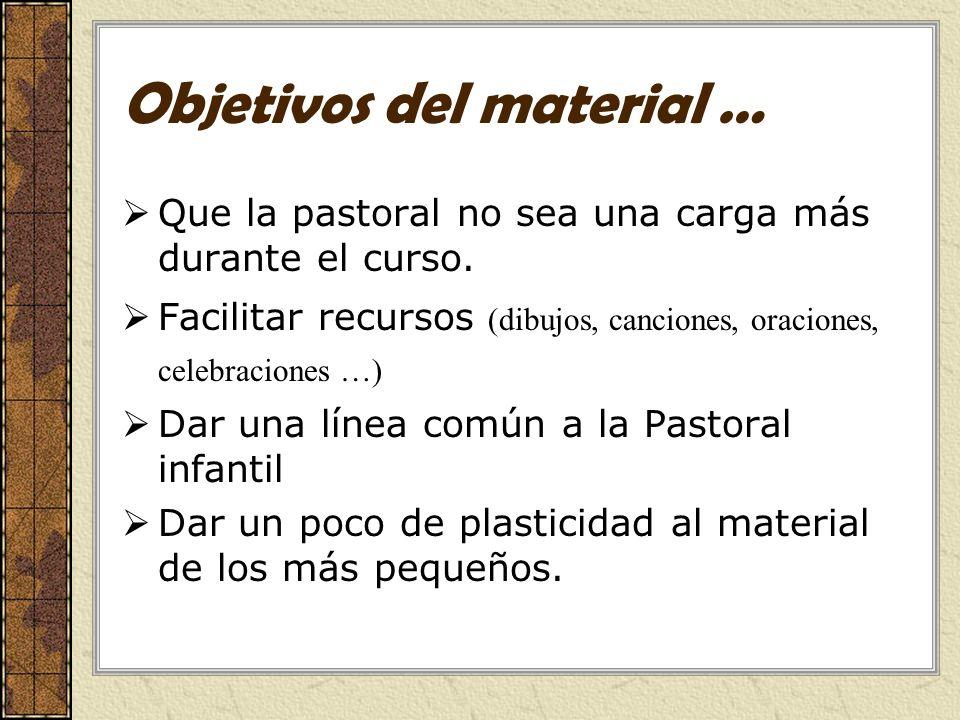 Objetivos del material …