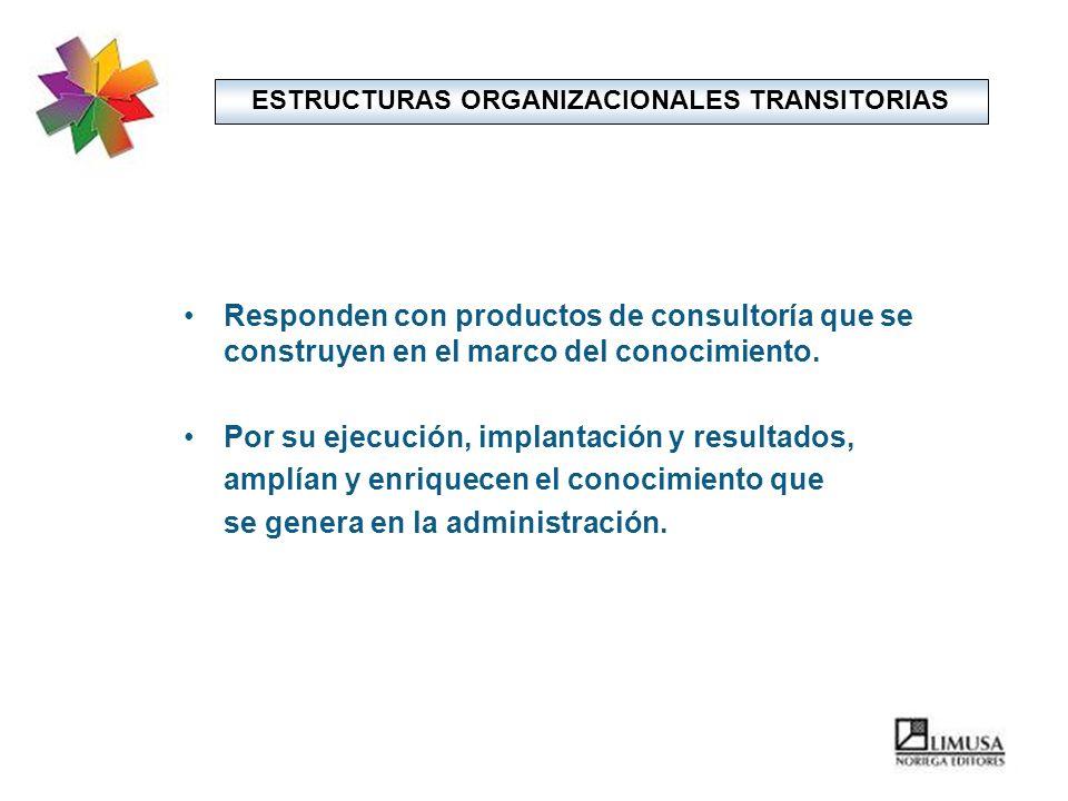 ESTRUCTURAS ORGANIZACIONALES TRANSITORIAS