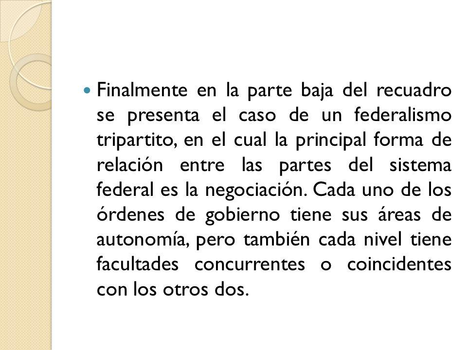 Finalmente en la parte baja del recuadro se presenta el caso de un federalismo tripartito, en el cual la principal forma de relación entre las partes del sistema federal es la negociación.