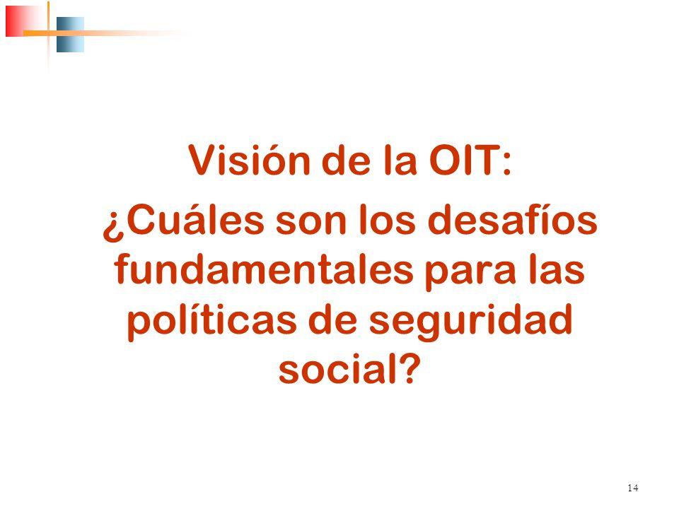 Visión de la OIT: ¿Cuáles son los desafíos fundamentales para las políticas de seguridad social