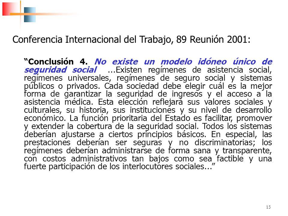 Conferencia Internacional del Trabajo, 89 Reunión 2001: