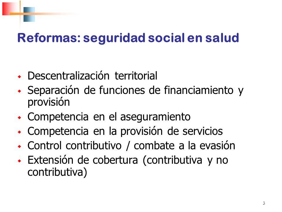Reformas: seguridad social en salud
