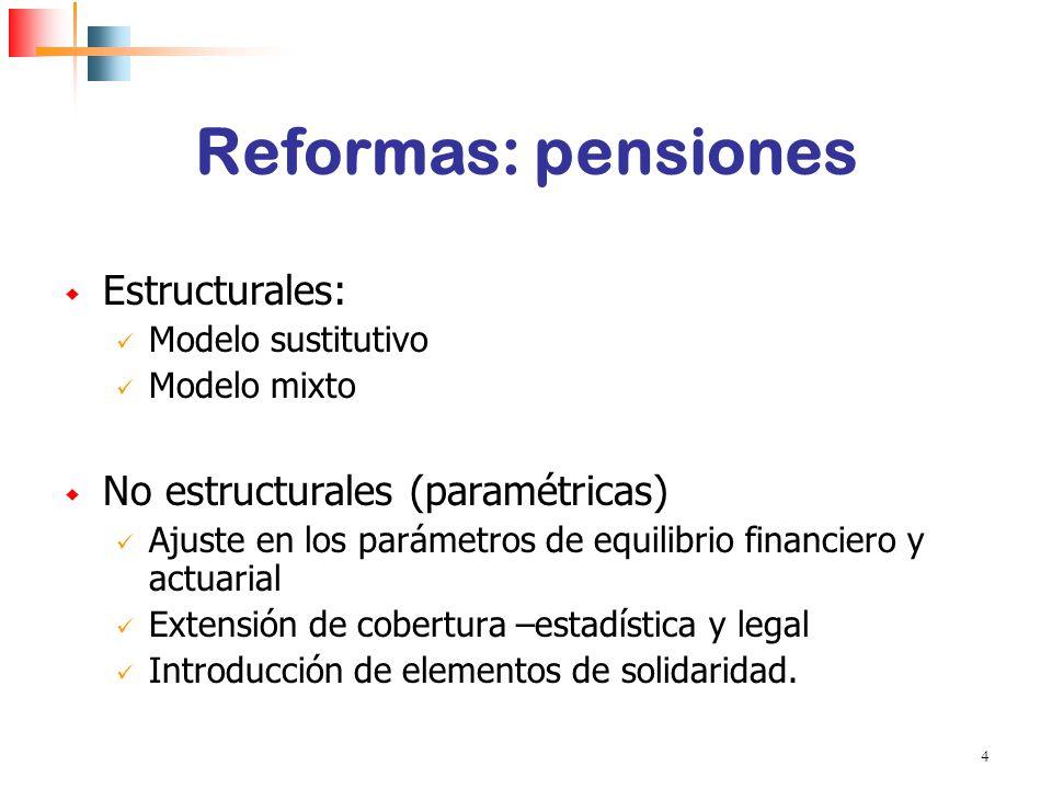 Reformas: pensiones Estructurales: No estructurales (paramétricas)