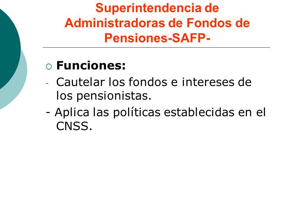 Superintendencia de Administradoras de Fondos de Pensiones-SAFP-