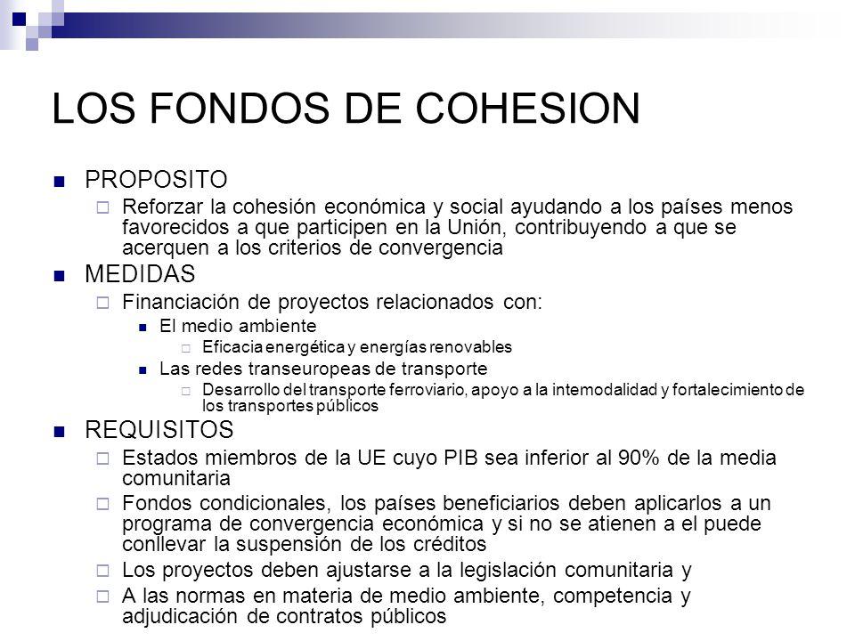 LOS FONDOS DE COHESION PROPOSITO MEDIDAS REQUISITOS