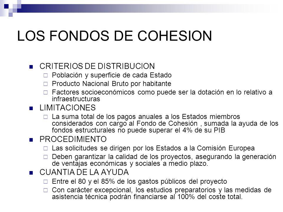 LOS FONDOS DE COHESION CRITERIOS DE DISTRIBUCION LIMITACIONES