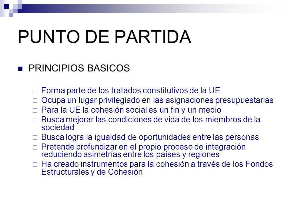PUNTO DE PARTIDA PRINCIPIOS BASICOS