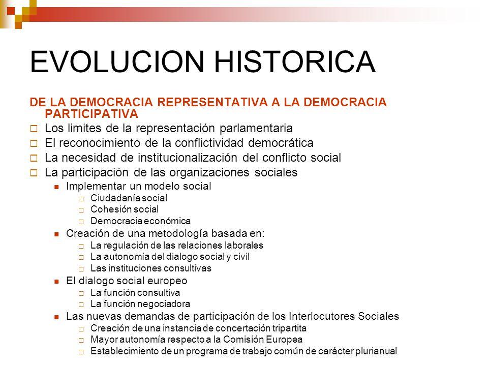 EVOLUCION HISTORICA DE LA DEMOCRACIA REPRESENTATIVA A LA DEMOCRACIA PARTICIPATIVA. Los limites de la representación parlamentaria.