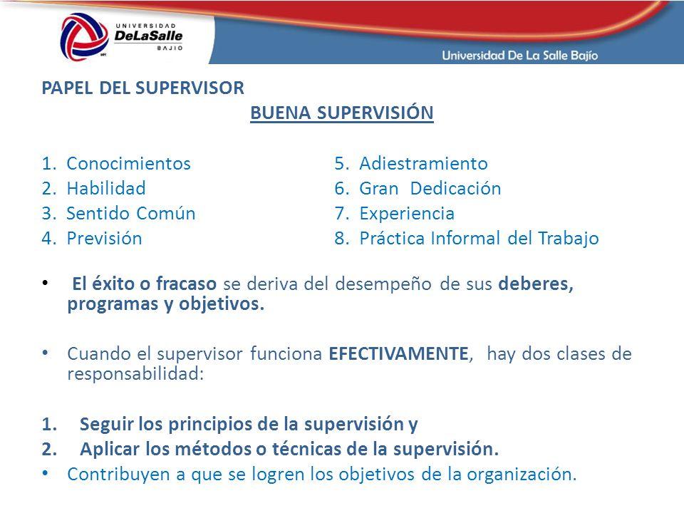 PAPEL DEL SUPERVISOR BUENA SUPERVISIÓN. 1. Conocimientos 5. Adiestramiento. 2. Habilidad 6. Gran Dedicación.